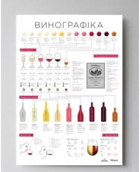 Винографика постер