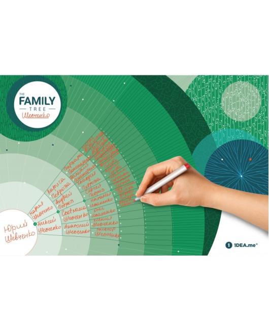 Семейное дерево плакат Украина